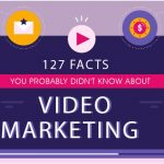 127 Facts You Probably Didn't Know About Video