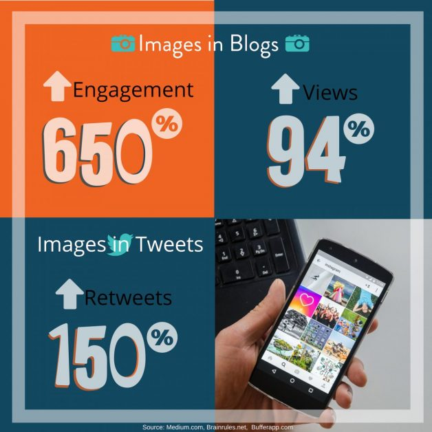 Statistics Images in Blog Posts Content Marketing