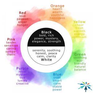 Color Emotion Visual Content