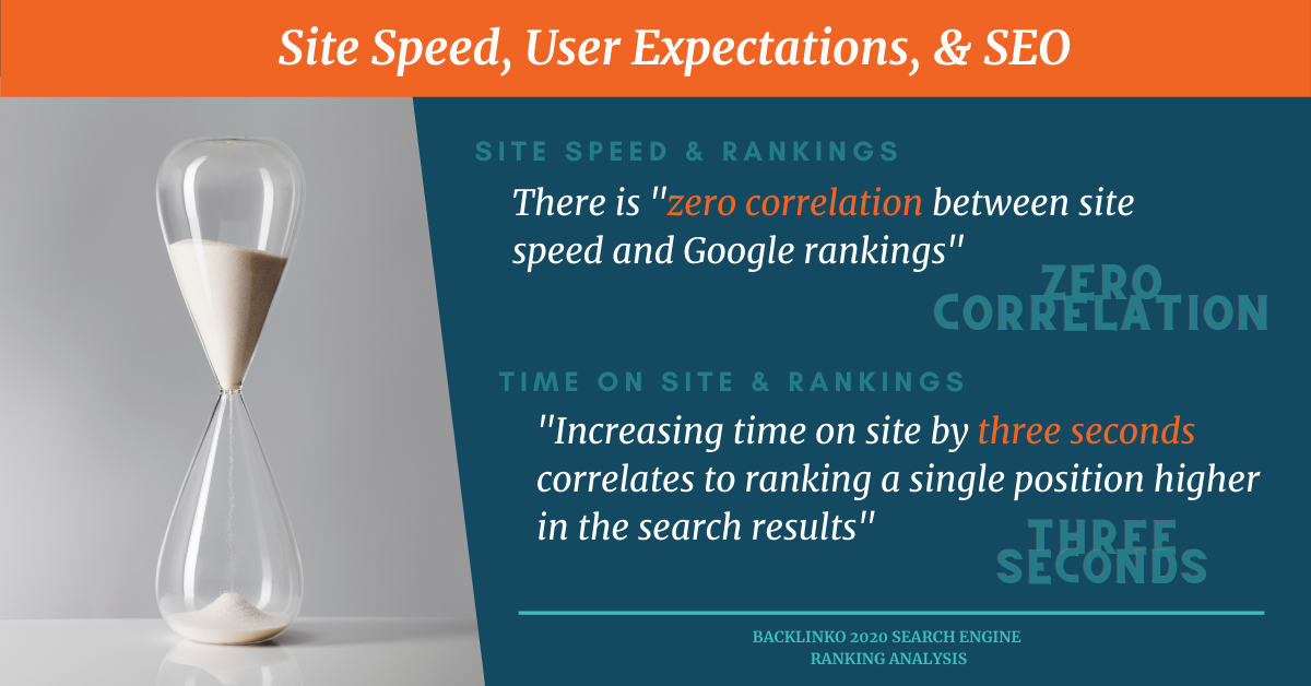 Top SEO Tips for Businesses - Speed and Rankings