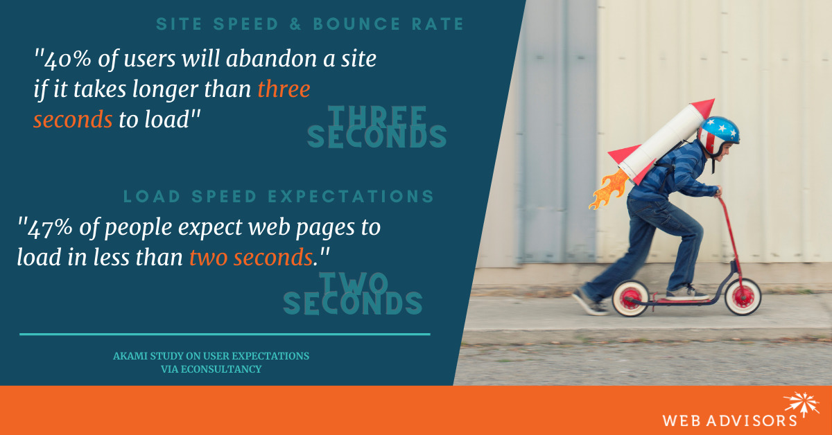 Top SEO Tips for Businesses - Site Speed and Bounce Rate